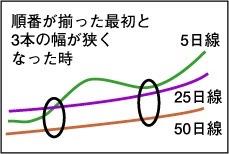 500a37e9